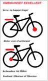 Voorwielmotor of achterwielmotor met bagagedrager accu