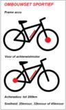 Voorwiel of achterwiel motor met frame accu